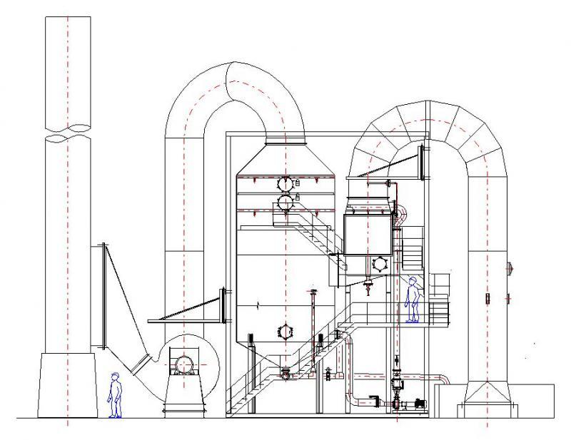Lavador de gases tipo venturi